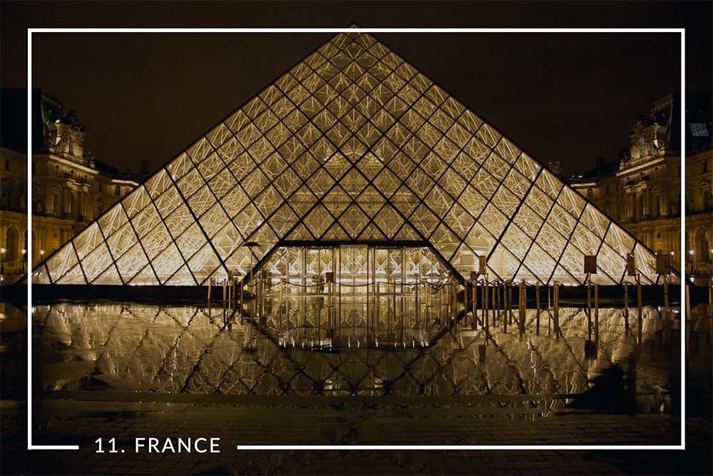 France No. 11